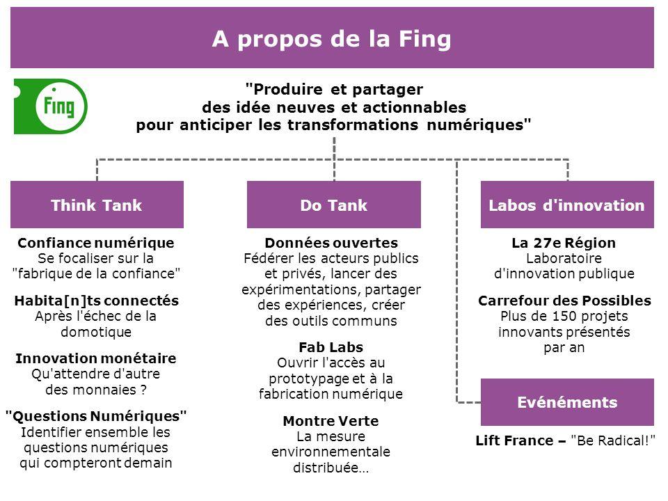 Habita[n]ts connectés Carrefour des Possibles